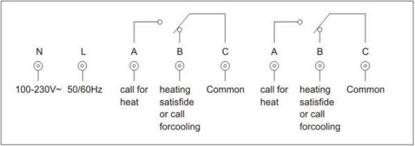 Cablare receptor Poer Smart - legaturi centrala  Cablare receptor Poer Smart – legaturi centrala cablare receptor poer smart legaturi centrala 01 600x212