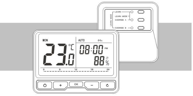 Termostat de ambient Poer Smart - Prezentare generala  Termostat de ambient Poer Smart – Prezentare generala prima pagina
